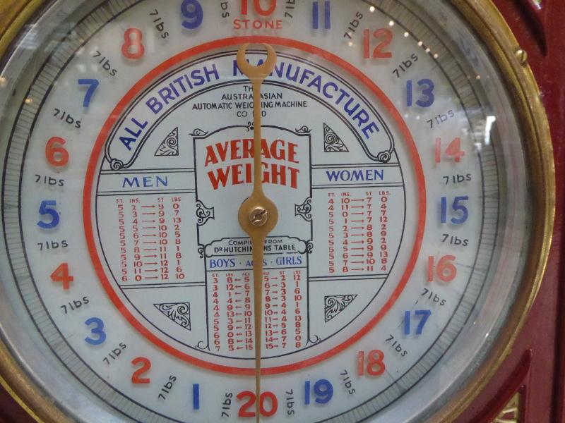 Average weights in 1880
